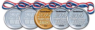 Best Oakville Learning Centre